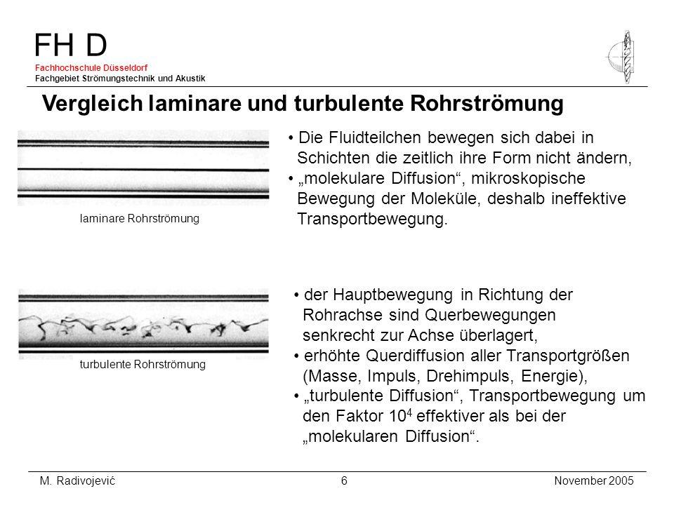 FH D Fachhochschule Düsseldorf Fachgebiet Strömungstechnik und Akustik November 2005 M. Radivojević 6 Die Fluidteilchen bewegen sich dabei in Schichte