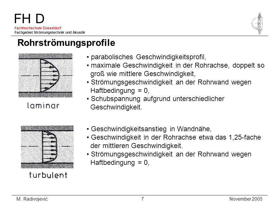 FH D Fachhochschule Düsseldorf Fachgebiet Strömungstechnik und Akustik November 2005 M. Radivojević 7 parabolisches Geschwindigkeitsprofil, maximale G