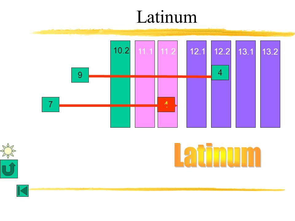 Latinum 9 7 10.2 11.111.212.112.2 13.113.2 4 4