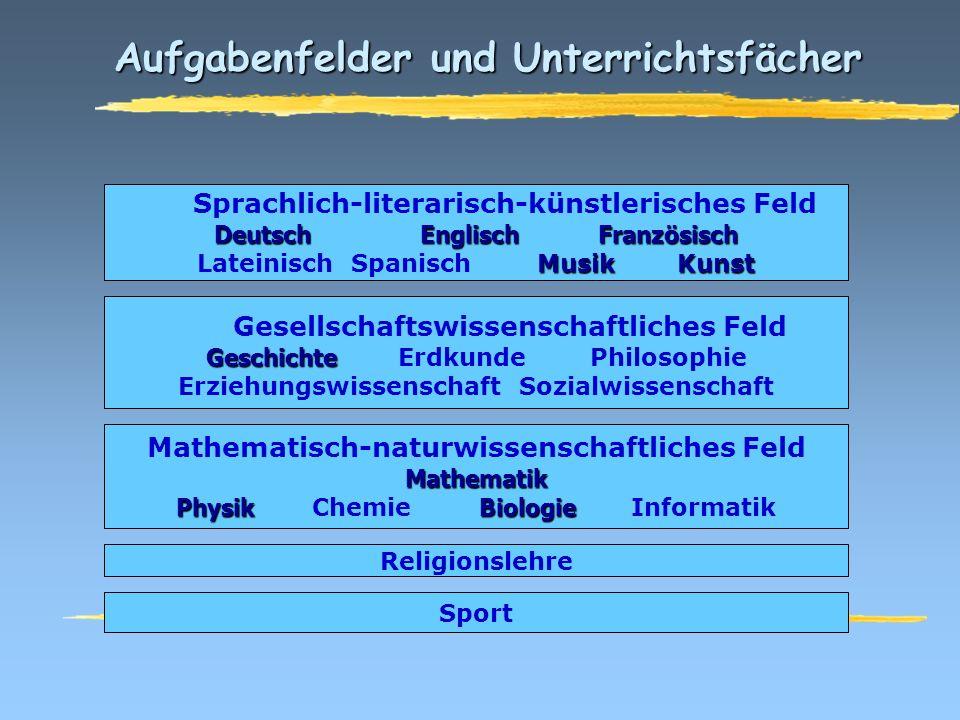 Aufgabenfelder und Unterrichtsfächer Sprachlich-literarisch-künstlerisches Feld Deutsch EnglischFranzösisch MusikKunst Lateinisch Spanisch Musik Kunst