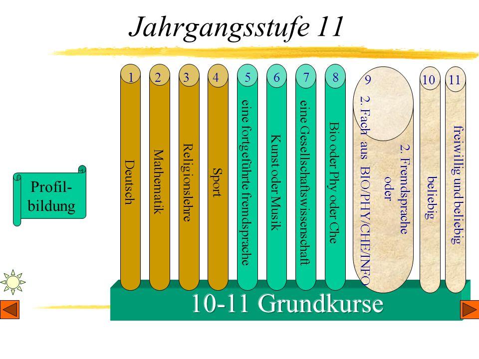 Jahrgangsstufe 11 Deutsch 1 Mathematik 2 Religionslehre 3 Sport 4 eine fortgeführte fremdsprache 5 Bio oder Phy oder Che 8 Kunst oder Musik 6 eine Ges