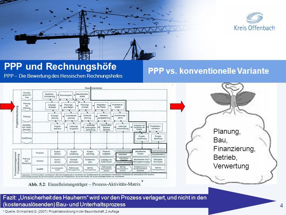4 PPP und Rechnungshöfe PPP – Die Bewertung des Hessischen Rechnungshofes 4 * Quelle: Girmscheid,G.