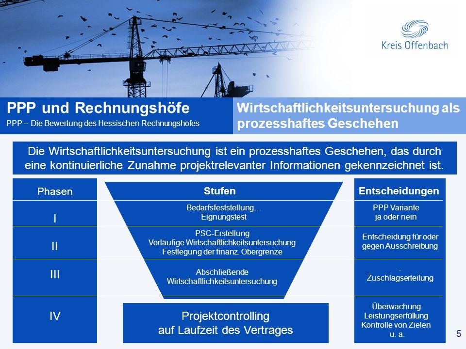 5 PPP und Rechnungshöfe PPP – Die Bewertung des Hessischen Rechnungshofes 5. Die Wirtschaftlichkeitsuntersuchung ist ein prozesshaftes Geschehen, das