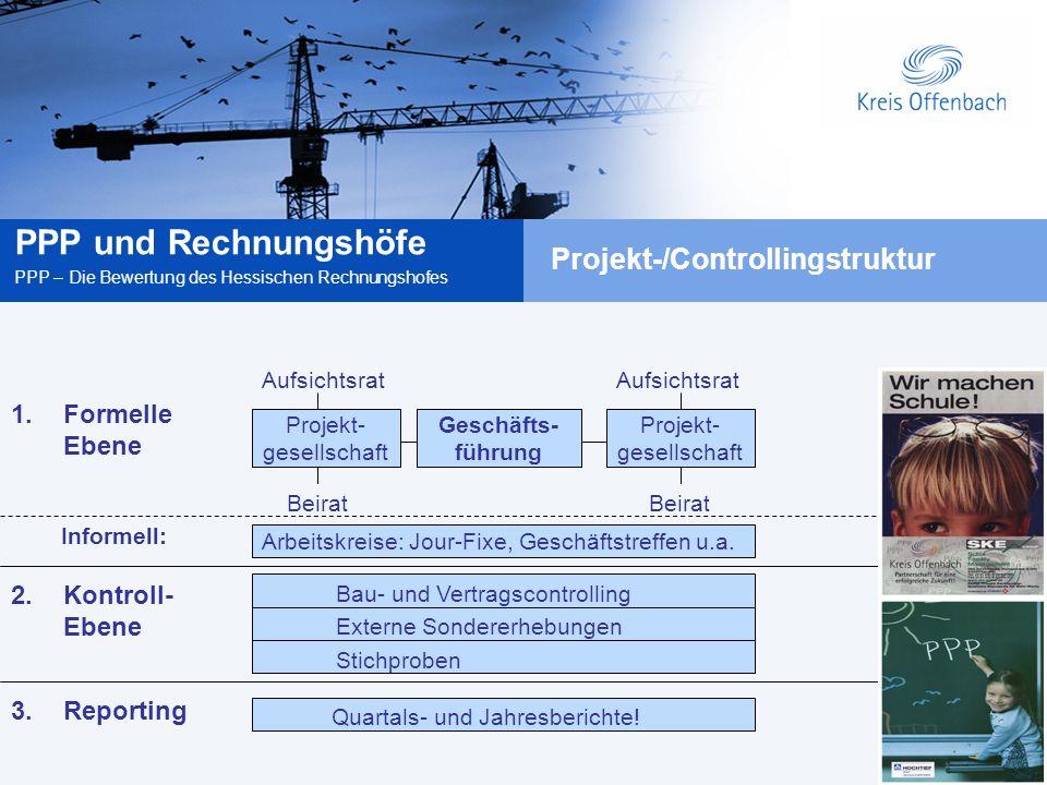 9 PPP und Rechnungshöfe PPP – Die Bewertung des Hessischen Rechnungshofes 9 Arbeitskreise: Jour-Fixe, Geschäftstreffen u.a. 1.Formelle Ebene Projekt-