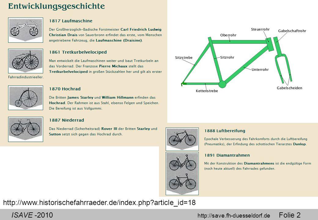 ISAVE -2010 http://save.fh-duesseldorf.de Folie 2 http://www.historischefahrraeder.de/index.php?article_id=18