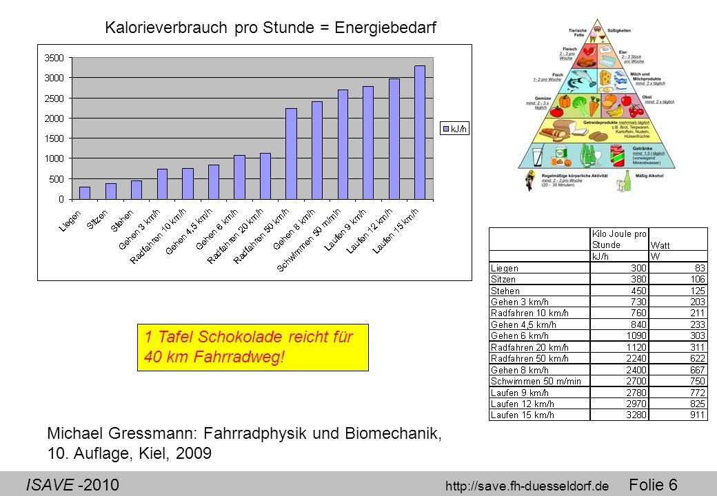 ISAVE -2010 http://save.fh-duesseldorf.de Folie 6 Michael Gressmann: Fahrradphysik und Biomechanik, 10. Auflage, Kiel, 2009 Kalorieverbrauch pro Stund