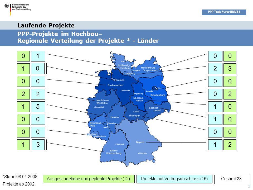 Seitenüberschrift PPP Task Force BMVBS 3 0 0 0 1 1 0 0 0 5 0 0 1 13 2 2 0 1 0 2 1 0 0 12 0 0 0 2 0 3 0 Ausgeschriebene und geplante Projekte (12)Projekte mit Vertragsabschluss (16) PPP-Projekte im Hochbau– Regionale Verteilung der Projekte * - Länder Gesamt 28 Laufende Projekte *Stand 08.04.2008 Projekte ab 2002