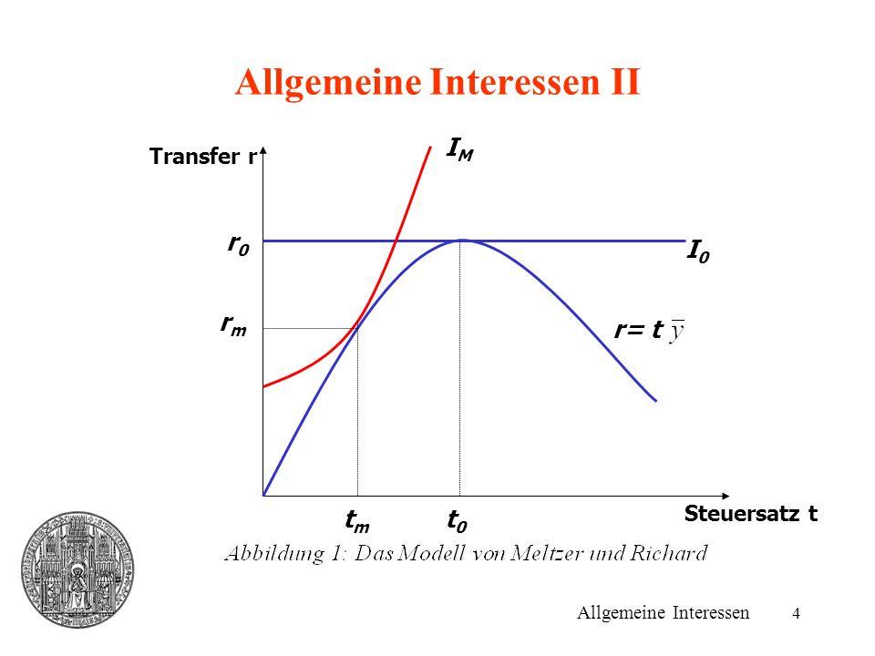 4 Allgemeine Interessen II Steuersatz t Transfer r r= t I0I0 IMIM t0t0 rmrm r0r0 tmtm Allgemeine Interessen