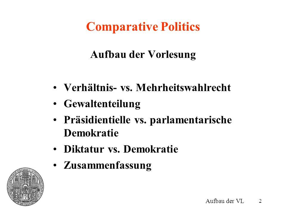 2 Comparative Politics Aufbau der Vorlesung Verhältnis- vs. Mehrheitswahlrecht Gewaltenteilung Präsidientielle vs. parlamentarische Demokratie Diktatu