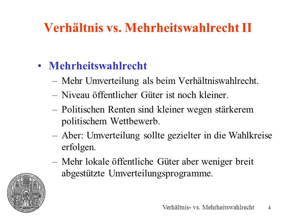 4 Verhältnis vs. Mehrheitswahlrecht II Mehrheitswahlrecht –Mehr Umverteilung als beim Verhältniswahlrecht. –Niveau öffentlicher Güter ist noch kleiner