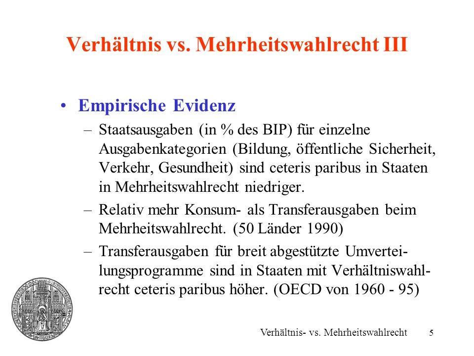 5 Verhältnis vs. Mehrheitswahlrecht III Empirische Evidenz –Staatsausgaben (in % des BIP) für einzelne Ausgabenkategorien (Bildung, öffentliche Sicher