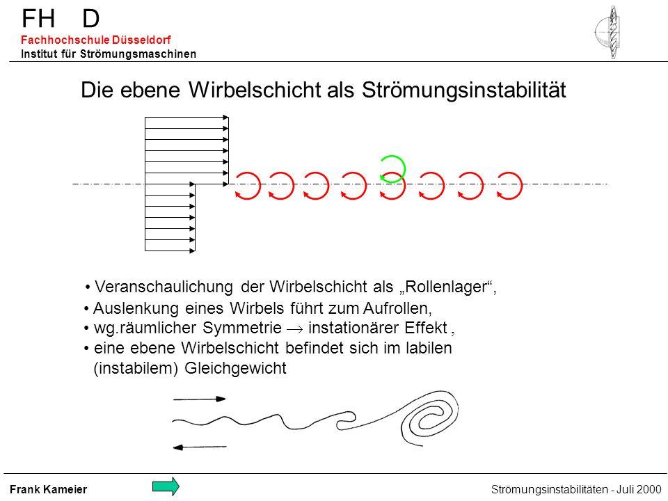 Frank Kameier Strömungsinstabilitäten - Juli 2000 FH D Fachhochschule Düsseldorf Institut für Strömungsmaschinen Die ebene Wirbelschicht als Strömungs