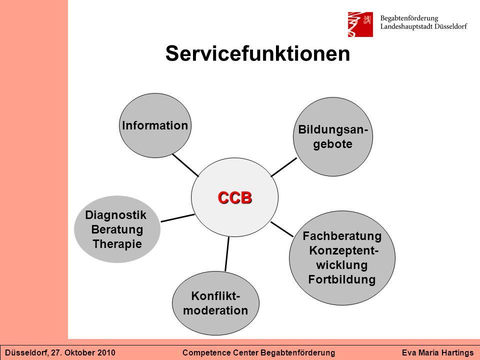 Servicefunktionen Bildungsan- gebote Fachberatung Konzeptent- wicklung Fortbildung Konflikt- moderation Diagnostik Beratung Therapie Information CCB D