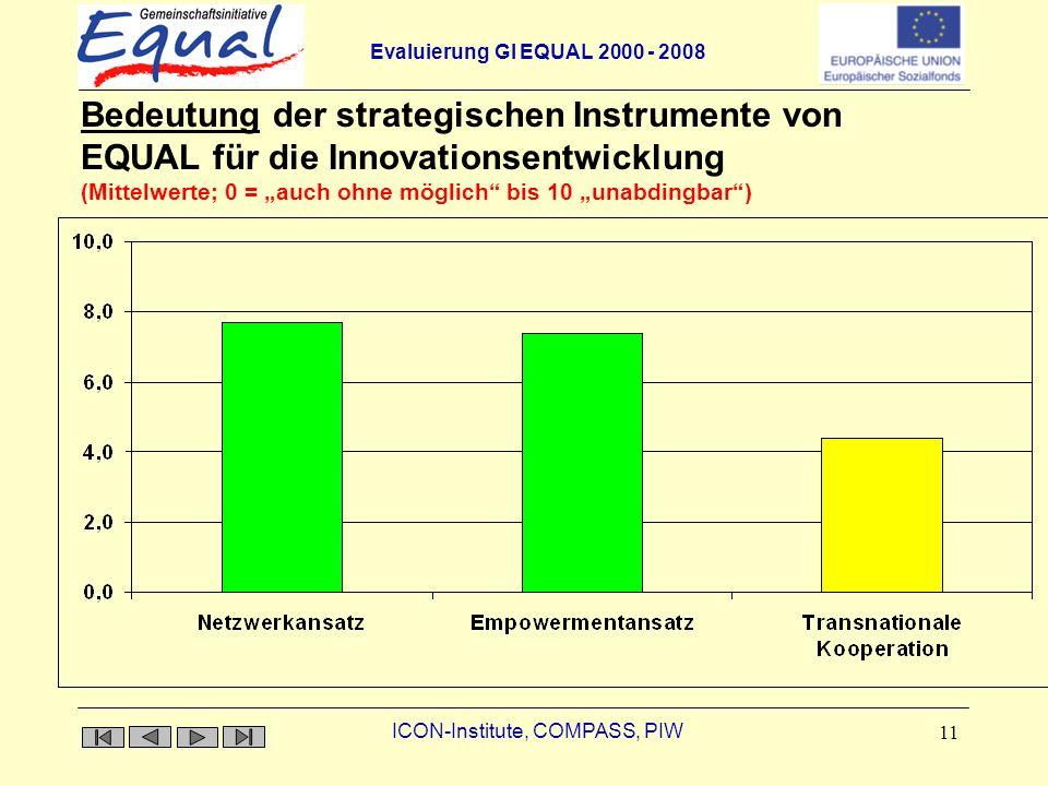 Evaluierung GI EQUAL 2000 - 2008 ICON-Institute, COMPASS, PIW 11 BedeutungBedeutung der strategischen Instrumente von EQUAL für die Innovationsentwicklung (Mittelwerte; 0 = auch ohne möglich bis 10 unabdingbar)