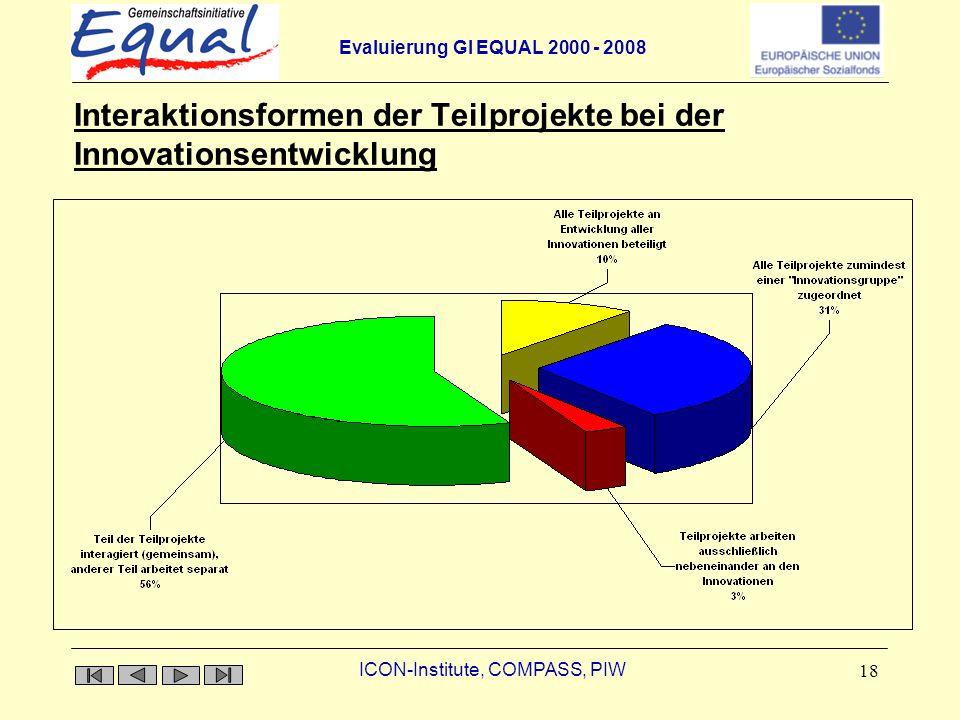 Evaluierung GI EQUAL 2000 - 2008 ICON-Institute, COMPASS, PIW 18 Interaktionsformen der Teilprojekte bei der Innovationsentwicklung