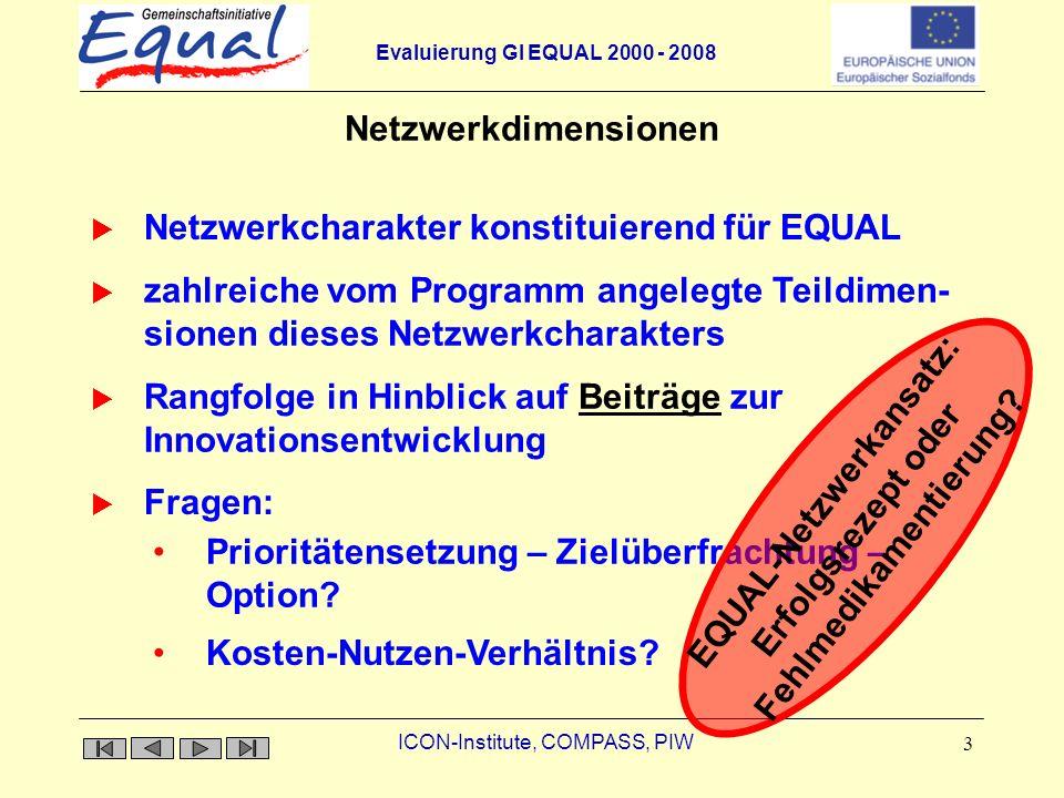 Evaluierung GI EQUAL 2000 - 2008 ICON-Institute, COMPASS, PIW 3 Netzwerkcharakter konstituierend für EQUAL zahlreiche vom Programm angelegte Teildimen- sionen dieses Netzwerkcharakters Netzwerkdimensionen Fragen: Prioritätensetzung – Zielüberfrachtung – Option.