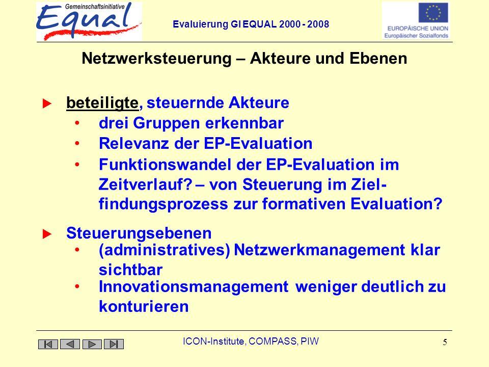 Evaluierung GI EQUAL 2000 - 2008 ICON-Institute, COMPASS, PIW 5 Netzwerksteuerung – Akteure und Ebenen beteiligte, steuernde Akteure beteiligte Steuerungsebenen drei Gruppen erkennbar Relevanz der EP-Evaluation Funktionswandel der EP-Evaluation im Zeitverlauf.