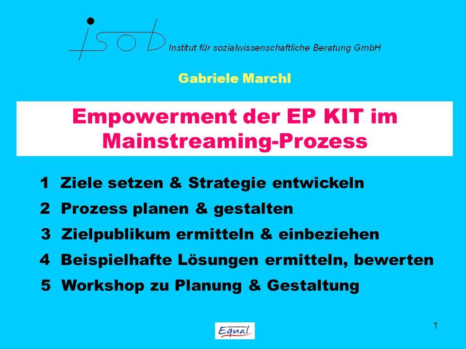 1 Empowerment der EP KIT im Mainstreaming-Prozess Gabriele Marchl 1 Ziele setzen & Strategie entwickeln 2 Prozess planen & gestalten 3 Zielpublikum ermitteln & einbeziehen 4 Beispielhafte Lösungen ermitteln, bewerten 5 Workshop zu Planung & Gestaltung