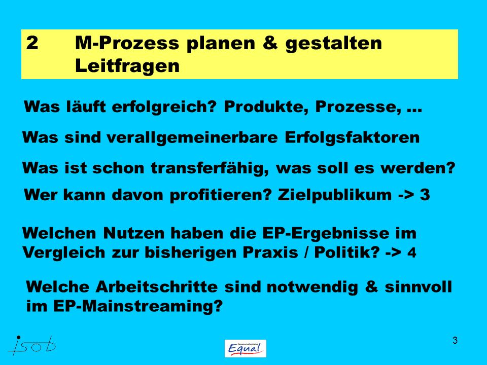 3 Was läuft erfolgreich? Produkte, Prozesse, … 2M-Prozess planen & gestalten Leitfragen Was ist schon transferfähig, was soll es werden? Welchen Nutze