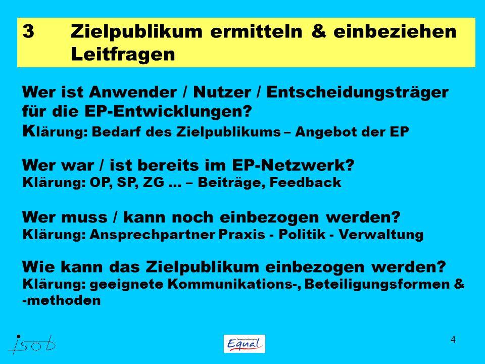 4 3Zielpublikum ermitteln & einbeziehen Leitfragen Wer war / ist bereits im EP-Netzwerk? Klärung: OP, SP, ZG … – Beiträge, Feedback Wer ist Anwender /