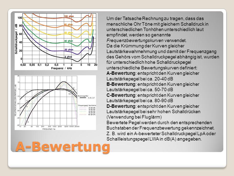 A-Bewertung Um der Tatsache Rechnung zu tragen, dass das menschliche Ohr Töne mit gleichem Schalldruck in unterschiedlichen Tonhöhen unterschiedlich laut empfindet, werden so genannte Frequenzbewertungskurven verwendet.