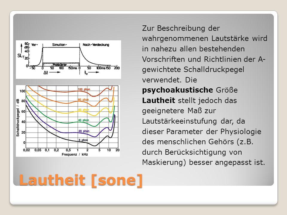 Lautheit [sone] Zur Beschreibung der wahrgenommenen Lautstärke wird in nahezu allen bestehenden Vorschriften und Richtlinien der A- gewichtete Schalldruckpegel verwendet.