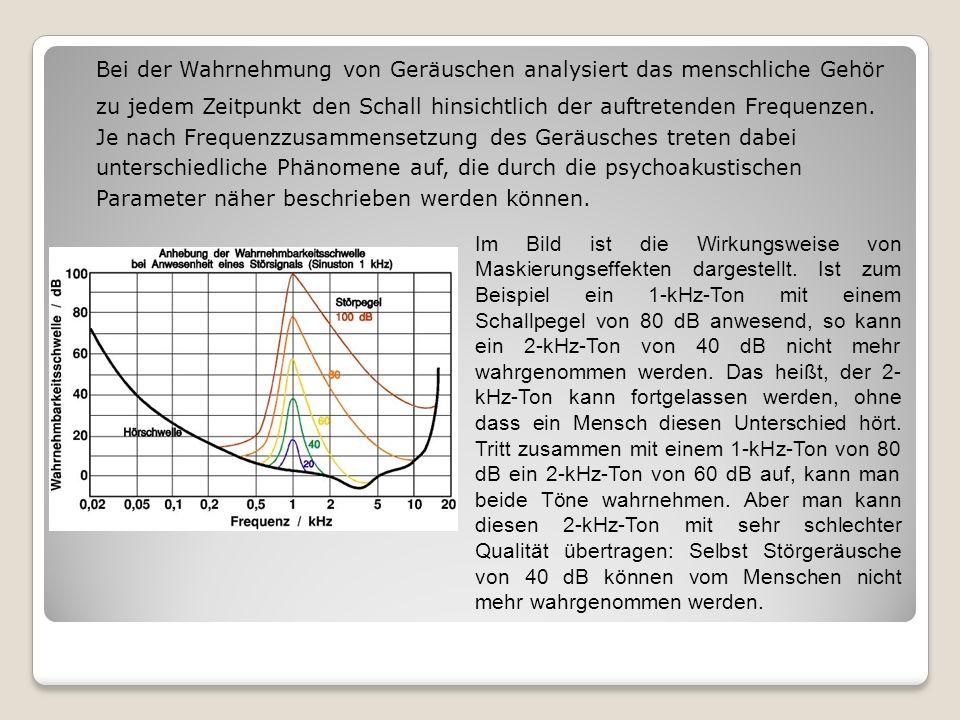 Bei der Wahrnehmung von Geräuschen analysiert das menschliche Gehör zu jedem Zeitpunkt den Schall hinsichtlich der auftretenden Frequenzen.