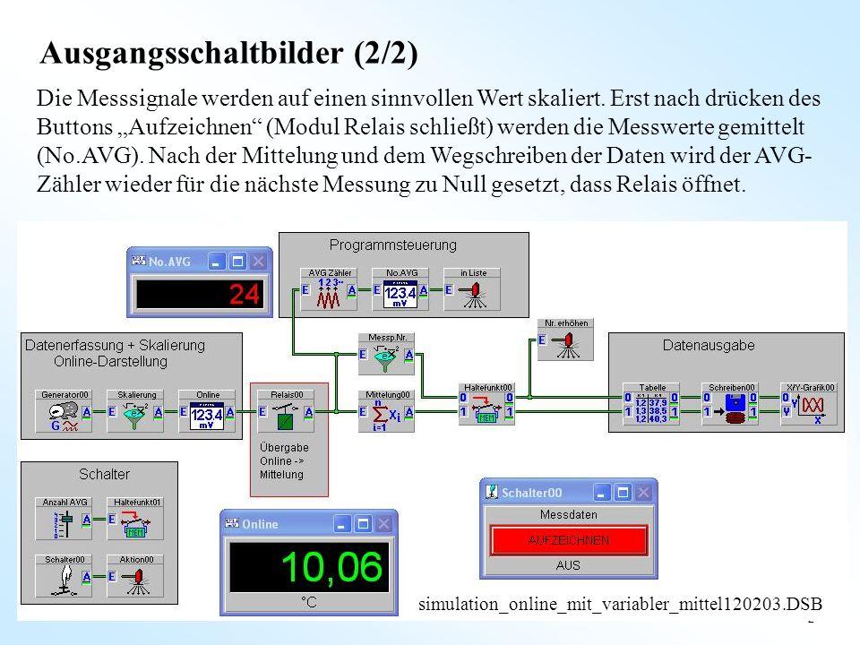 2 Ausgangsschaltbilder (2/2) simulation_online_mit_variabler_mittel120203.DSB Die Messsignale werden auf einen sinnvollen Wert skaliert. Erst nach drü
