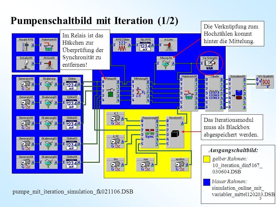 3 pumpe_mit_iteration_simulation_fk021106.DSB Pumpenschaltbild mit Iteration (1/2) Im Relais ist das Häkchen zur Überprüfung der Synchronität zu entfe