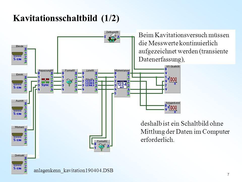 7 anlagenkenn_kavitation190404.DSB Kavitationsschaltbild (1/2) Beim Kavitationsversuch müssen die Messwerte kontinuierlich aufgezeichnet werden (trans