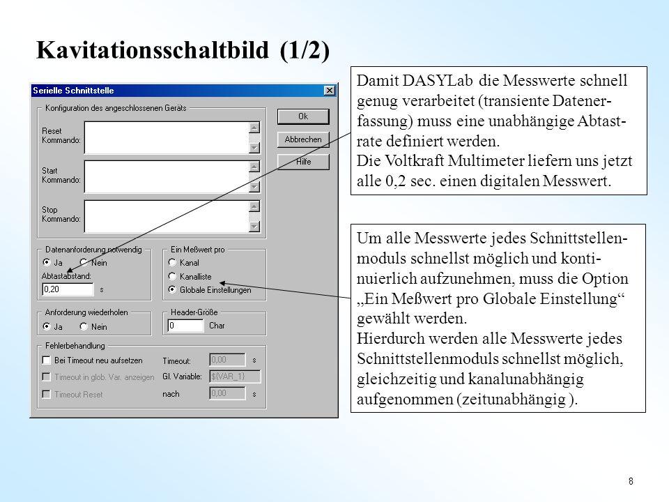 8 Kavitationsschaltbild (1/2) Damit DASYLab die Messwerte schnell genug verarbeitet (transiente Datener- fassung) muss eine unabhängige Abtast- rate d