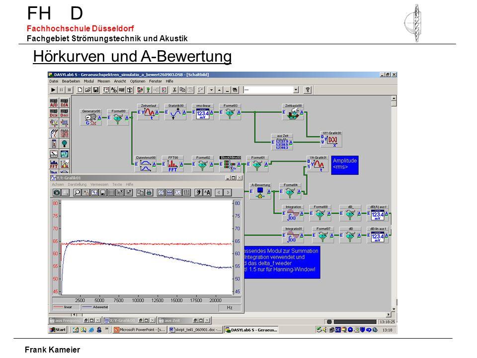 FH D Fachhochschule Düsseldorf Fachgebiet Strömungstechnik und Akustik Frank Kameier Hörkurven und A-Bewertung
