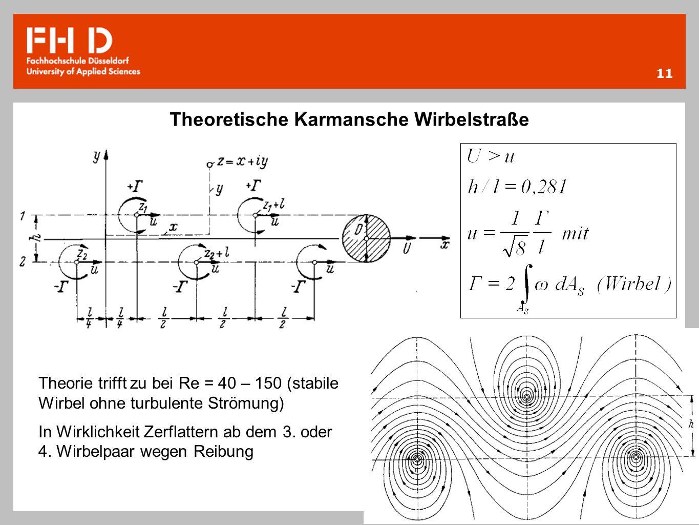 Theoretische Karmansche Wirbelstraße Theorie trifft zu bei Re = 40 – 150 (stabile Wirbel ohne turbulente Strömung) In Wirklichkeit Zerflattern ab dem
