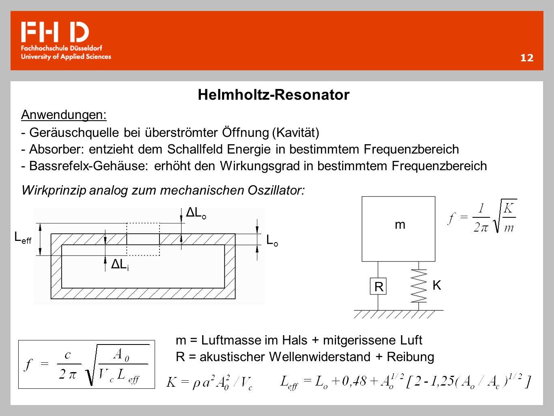 12 Helmholtz-Resonator Anwendungen: - Geräuschquelle bei überströmter Öffnung (Kavität) - Absorber: entzieht dem Schallfeld Energie in bestimmtem Freq