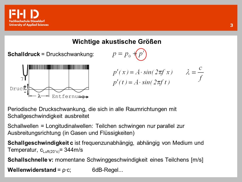 3 Wichtige akustische Größen Schalldruck = Druckschwankung: Periodische Druckschwankung, die sich in alle Raumrichtungen mit Schallgeschwindigkeit aus