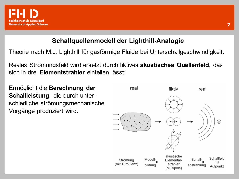 7 Schallquellenmodell der Lighthill-Analogie Theorie nach M.J. Lighthill für gasförmige Fluide bei Unterschallgeschwindigkeit: Reales Strömungsfeld wi