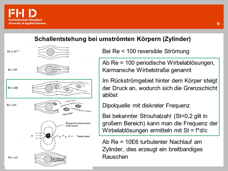 9 Schallentstehung bei umströmten Körpern (Zylinder) Bei Re < 100 reversible Strömung Ab Re = 100 periodische Wirbelablösungen, Karmansche Wirbelstraß