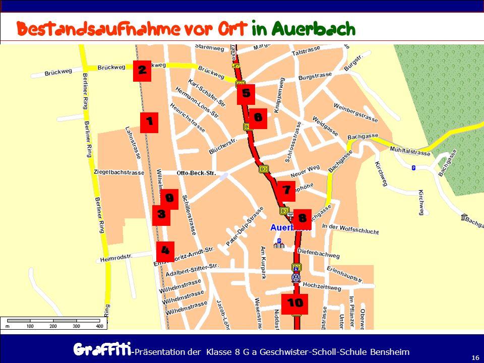 - Präsentation der Klasse 8 G a Geschwister-Scholl-Schule Bensheim 16