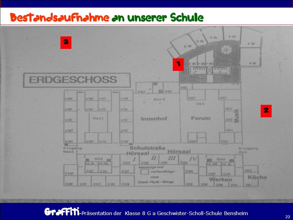 - Präsentation der Klasse 8 G a Geschwister-Scholl-Schule Bensheim 22