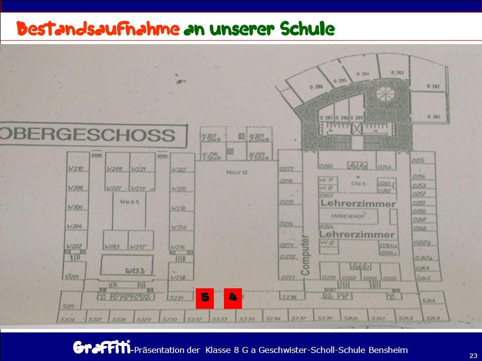 - Präsentation der Klasse 8 G a Geschwister-Scholl-Schule Bensheim 23