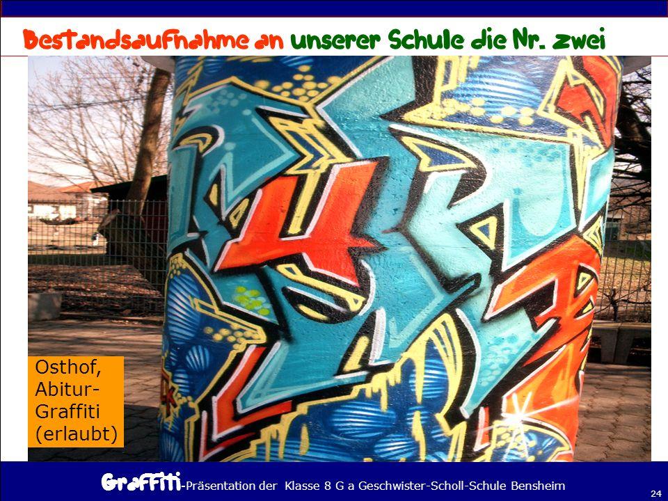 - Präsentation der Klasse 8 G a Geschwister-Scholl-Schule Bensheim 24 Osthof, Abitur- Graffiti (erlaubt)