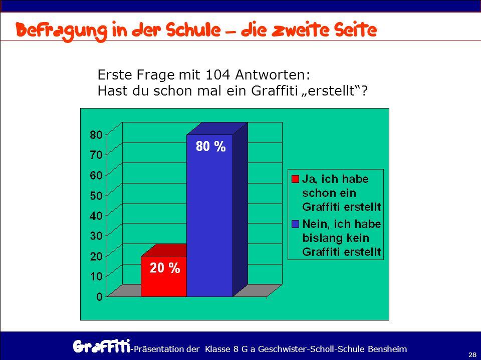 - Präsentation der Klasse 8 G a Geschwister-Scholl-Schule Bensheim 28 Erste Frage mit 104 Antworten: Hast du schon mal ein Graffiti erstellt.