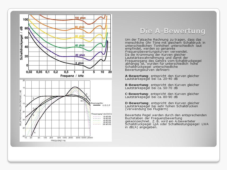 Die A-Bewertung Um der Tatsache Rechnung zu tragen, dass das menschliche Ohr Töne mit gleichem Schalldruck in unterschiedlichen Tonhöhen unterschiedlich laut empfindet, werden so genannte Frequenzbewertungskurven verwendet.