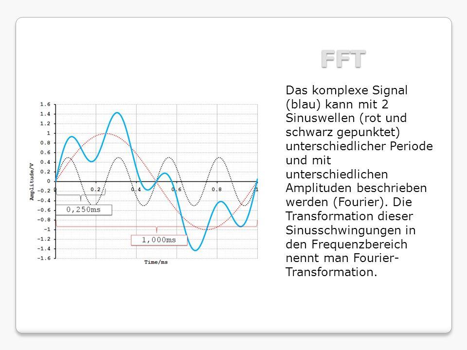 FFT Das komplexe Signal (blau) kann mit 2 Sinuswellen (rot und schwarz gepunktet) unterschiedlicher Periode und mit unterschiedlichen Amplituden beschrieben werden (Fourier).