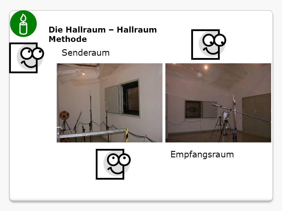 Senderaum Empfangsraum Die Hallraum – Hallraum Methode