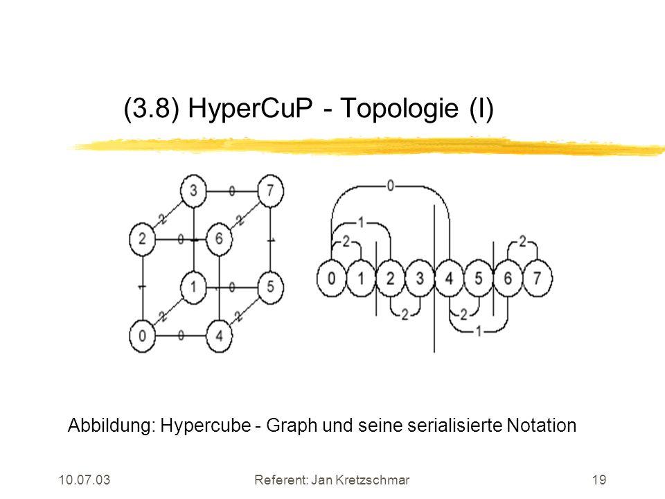 10.07.03Referent: Jan Kretzschmar19 (3.8) HyperCuP - Topologie (I) Abbildung: Hypercube - Graph und seine serialisierte Notation