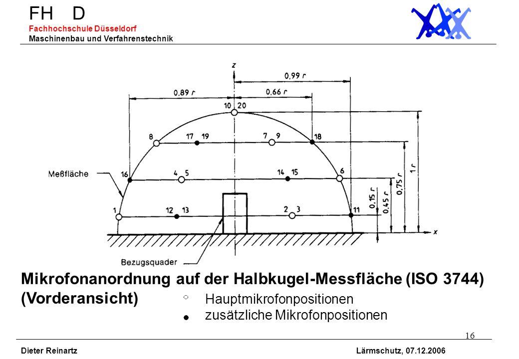16 FH D Fachhochschule Düsseldorf Maschinenbau und Verfahrenstechnik Dieter Reinartz Lärmschutz, 07.12.2006 Mikrofonanordnung auf der Halbkugel-Messfl