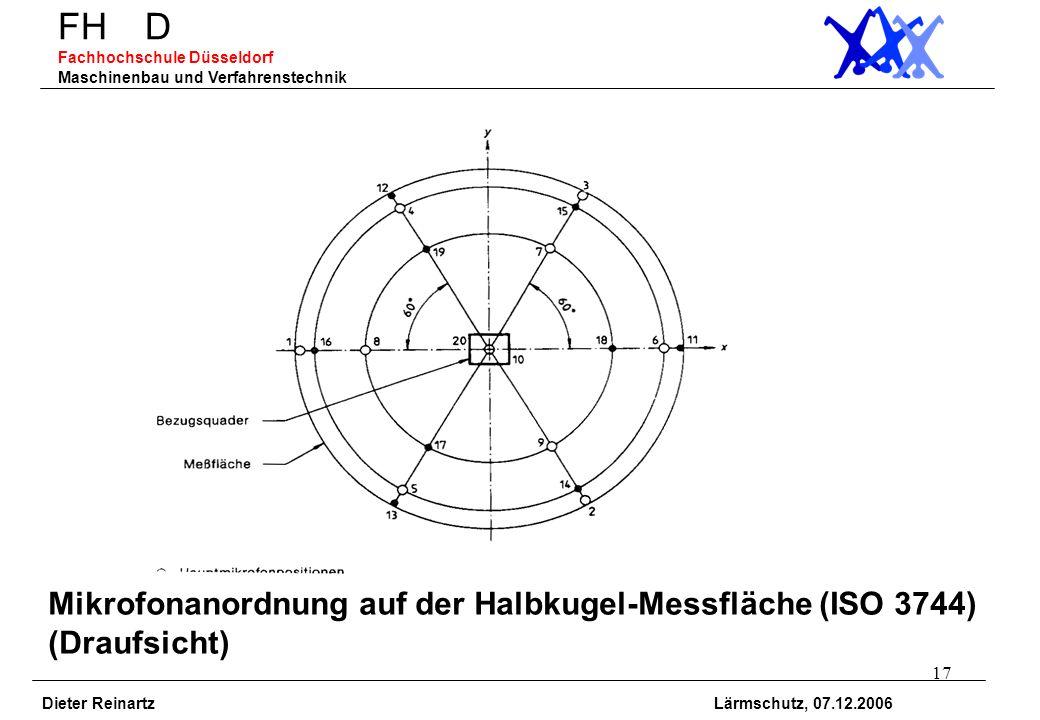 17 FH D Fachhochschule Düsseldorf Maschinenbau und Verfahrenstechnik Dieter Reinartz Lärmschutz, 07.12.2006 Mikrofonanordnung auf der Halbkugel-Messfl