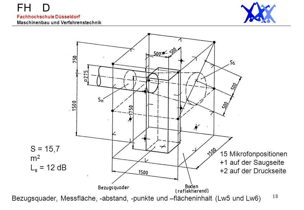 18 FH D Fachhochschule Düsseldorf Maschinenbau und Verfahrenstechnik Bezugsquader, Messfläche, -abstand, -punkte und –flächeninhalt (Lw5 und Lw6) S =
