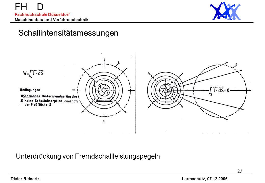 23 FH D Fachhochschule Düsseldorf Maschinenbau und Verfahrenstechnik Dieter Reinartz Lärmschutz, 07.12.2006 Schallintensitätsmessungen Unterdrückung v